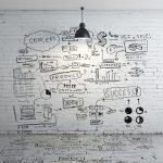 Comment réussir votre plan marketing ? (3ème partie)