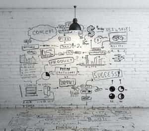 Votre plan marketing est-il cohérent ?